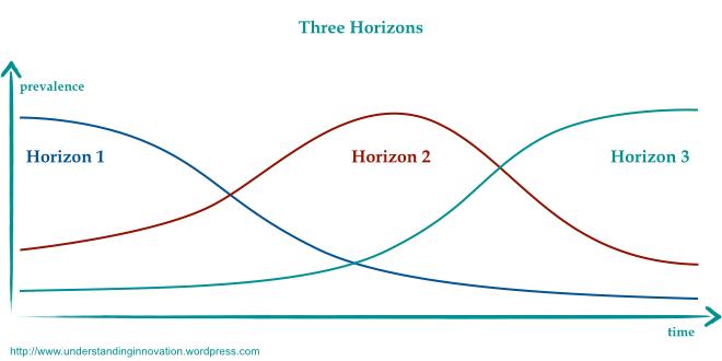 Horizons.001
