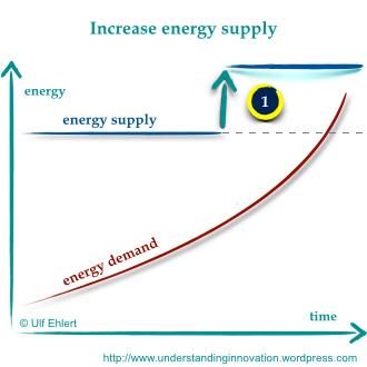 Energy 3 Avenues.002