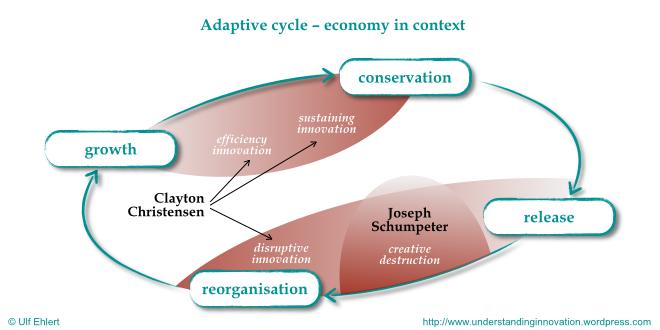 Adaptive Cycles.002