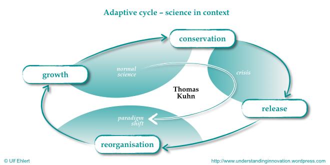 Adaptive Cycles.003