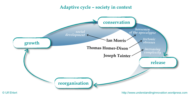 Adaptive Cycles.004